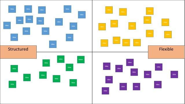 Polarity Map 3